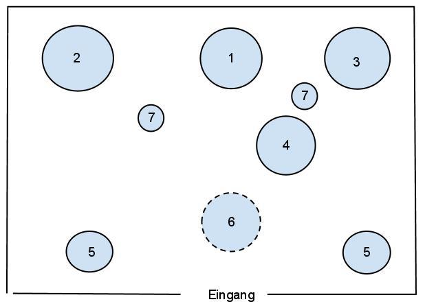 Schema eines Luo-Anwesen